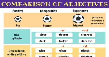 Comparison of Adjectives: Comparative and Superlative Adjectives 28