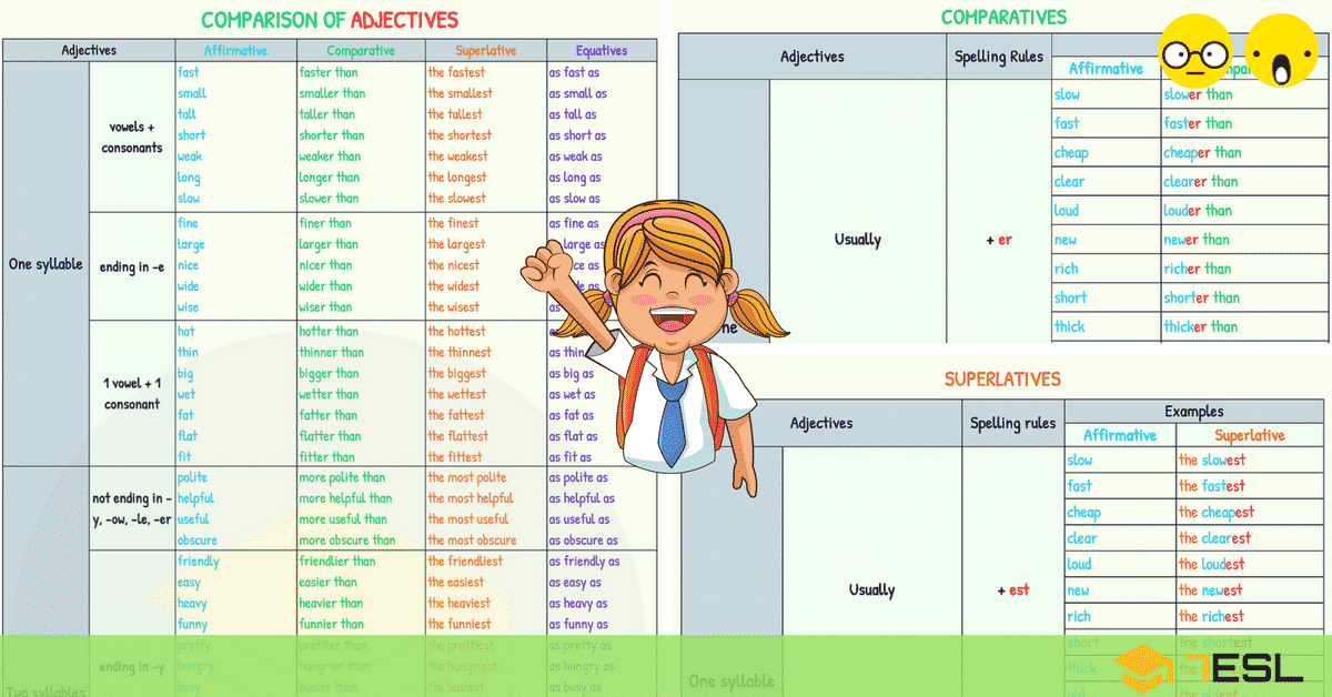 comparison of english and macedonian adjectives Comparatives/superlatives exercise very useful online activities to learn the comparison of adjectives have fun victoria.