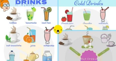 Drinks and Beverages Vocabulary in English 117