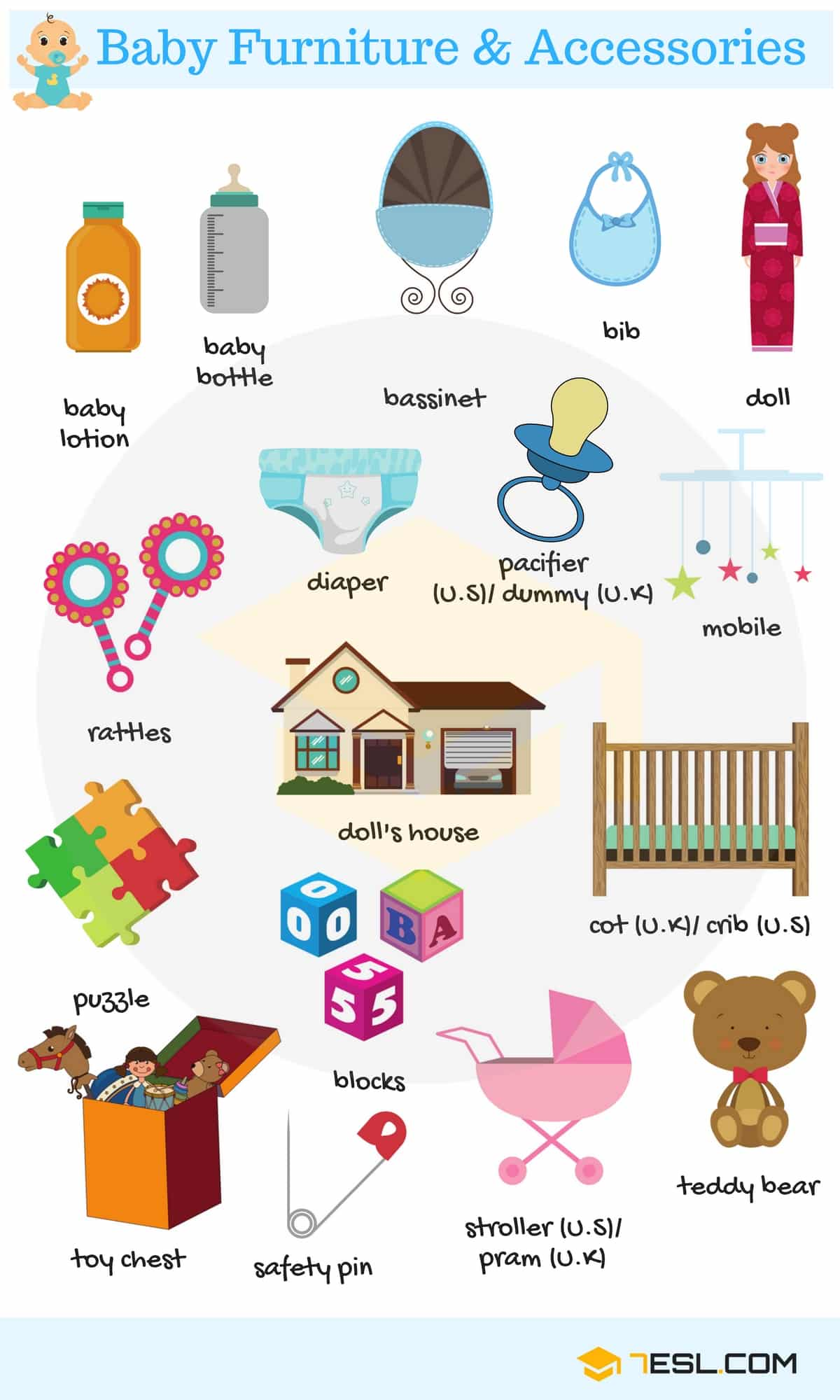 Baby Furniture and Accessories Vocabulary | Image