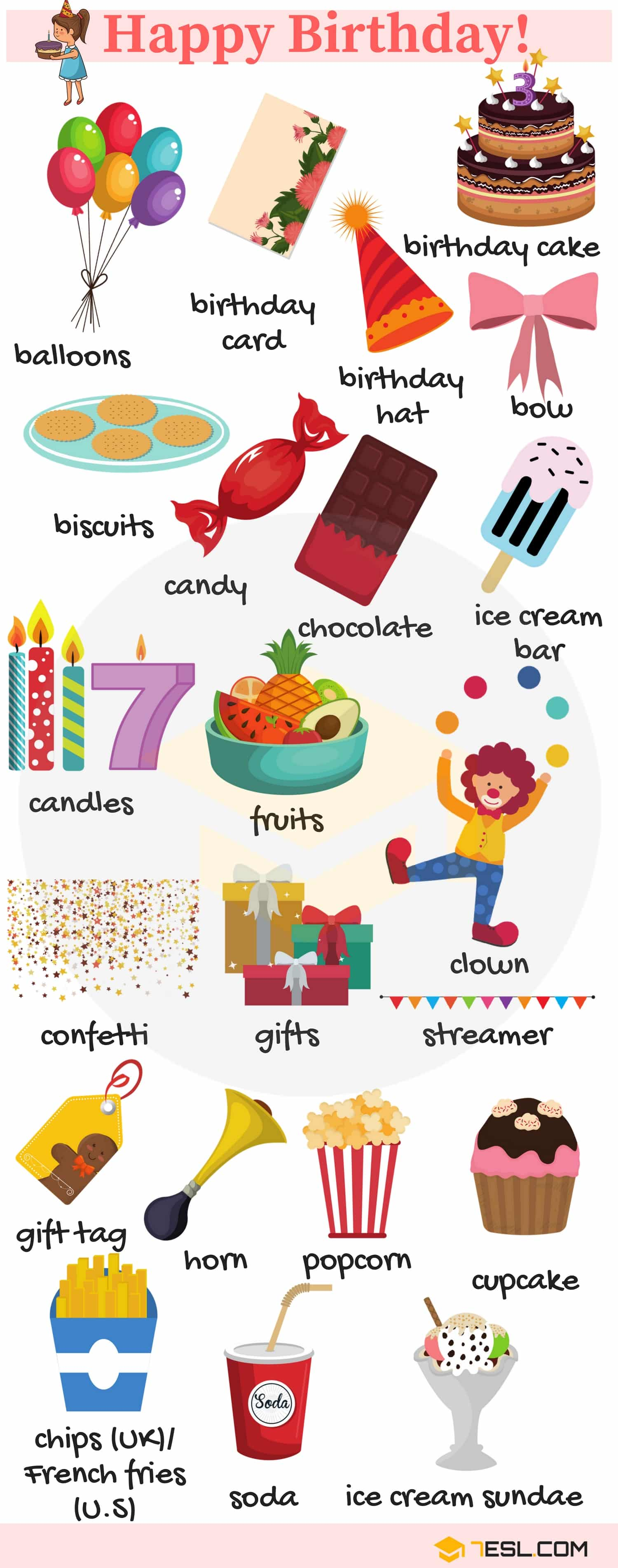 Birthday Vocabulary | Picture