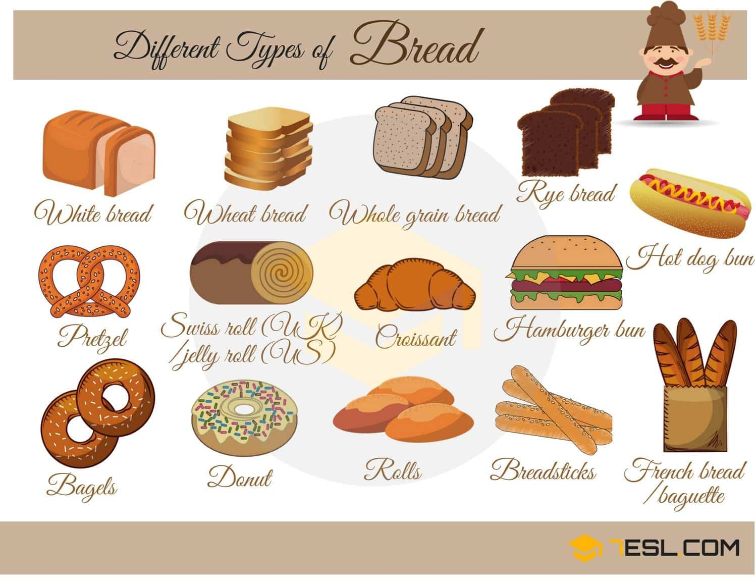 Different types of bread in english bread vocabulary 7 - Different types of cuisines in the world ...