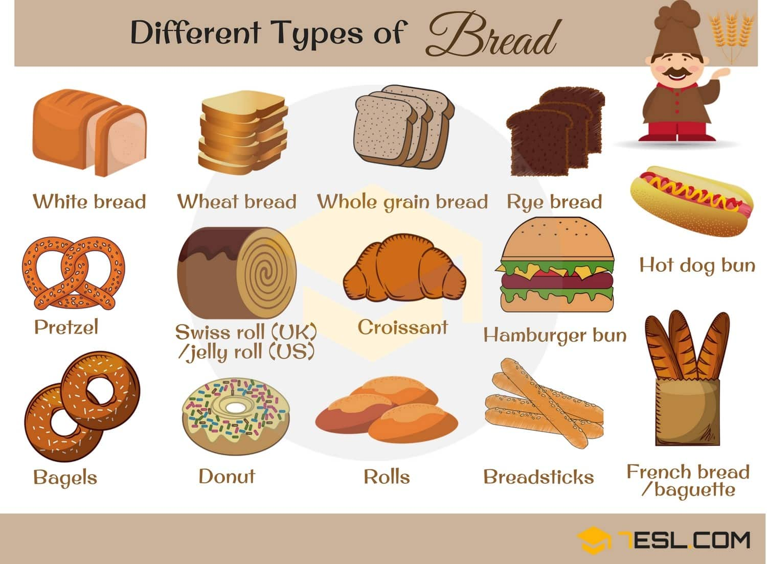 Different Types of Bread | Useful Bread Names with Pictures