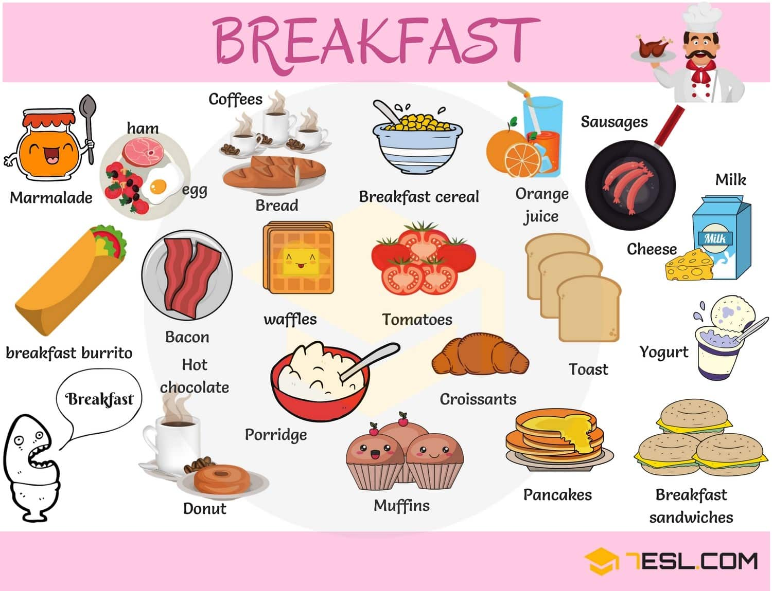Breakfast Food List: Useful List of Breakfast Foods