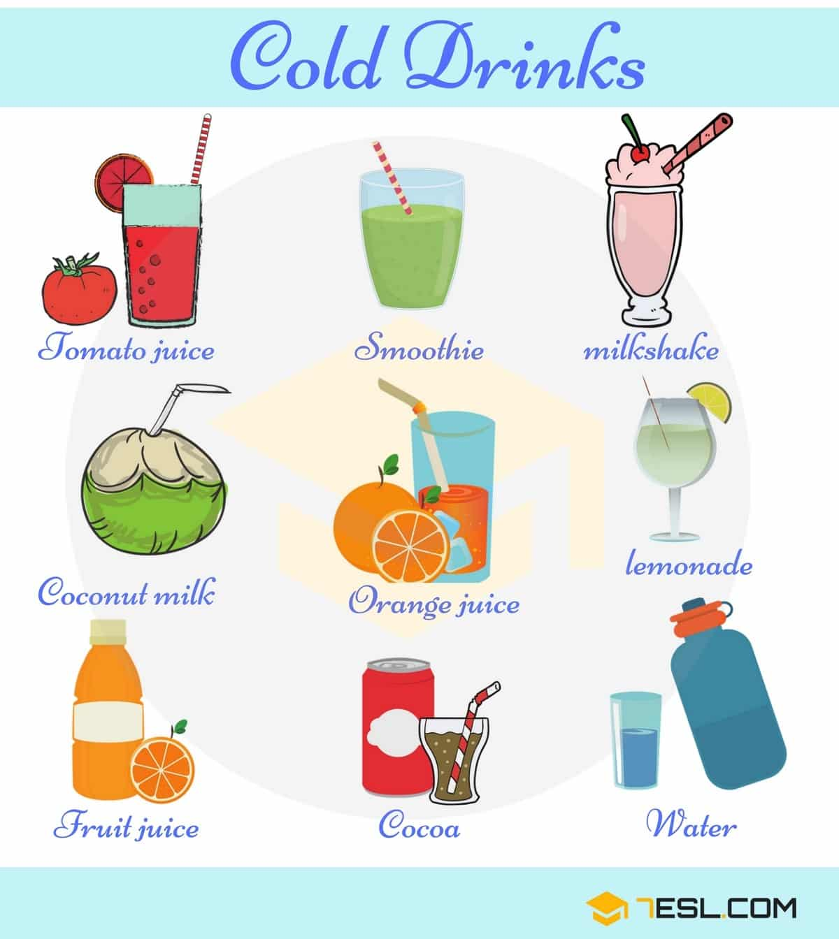 Drinks and Beverages Vocabulary