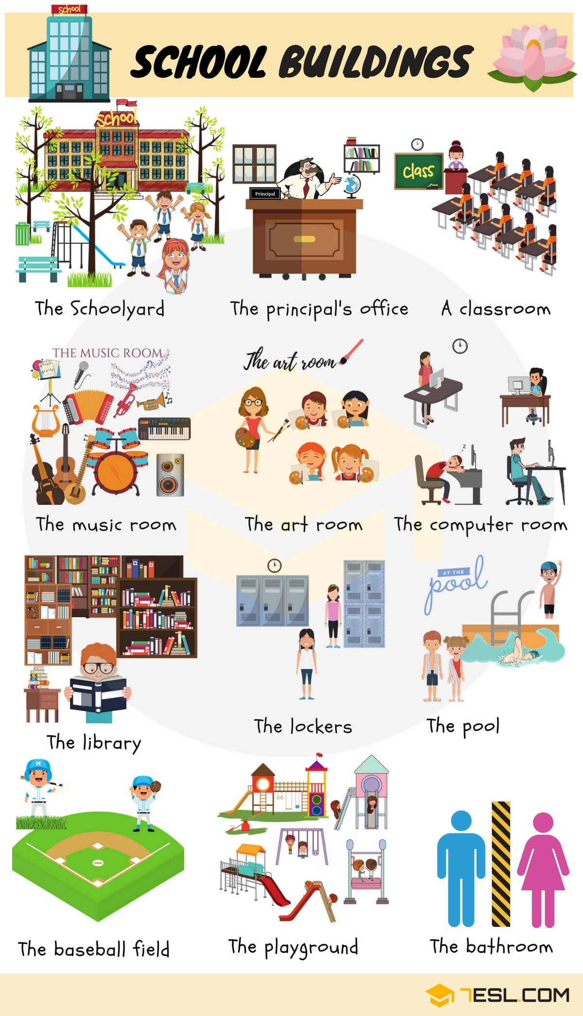 School Vocabulary Words | School Objects with Pictures