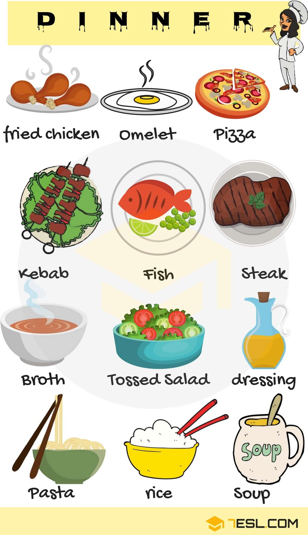 Learn russian food vocabulary