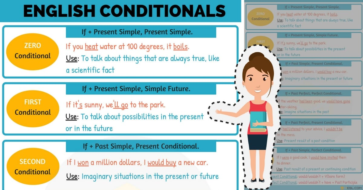Conditionals: 04 Types of Conditional Sentences 1