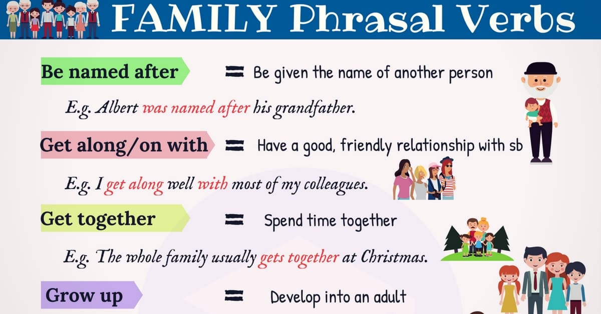 ESL - English Exercises: COMMON PHRASAL VERBS