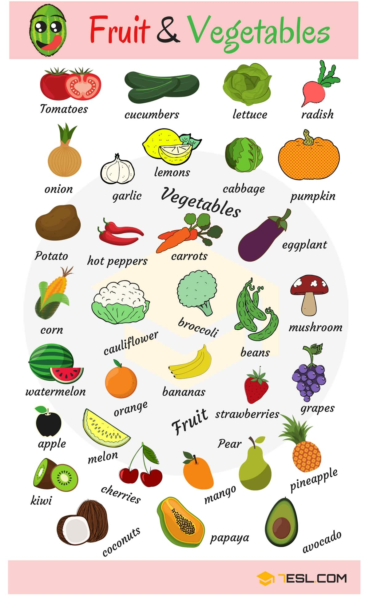 Fruits and Vegetables:...