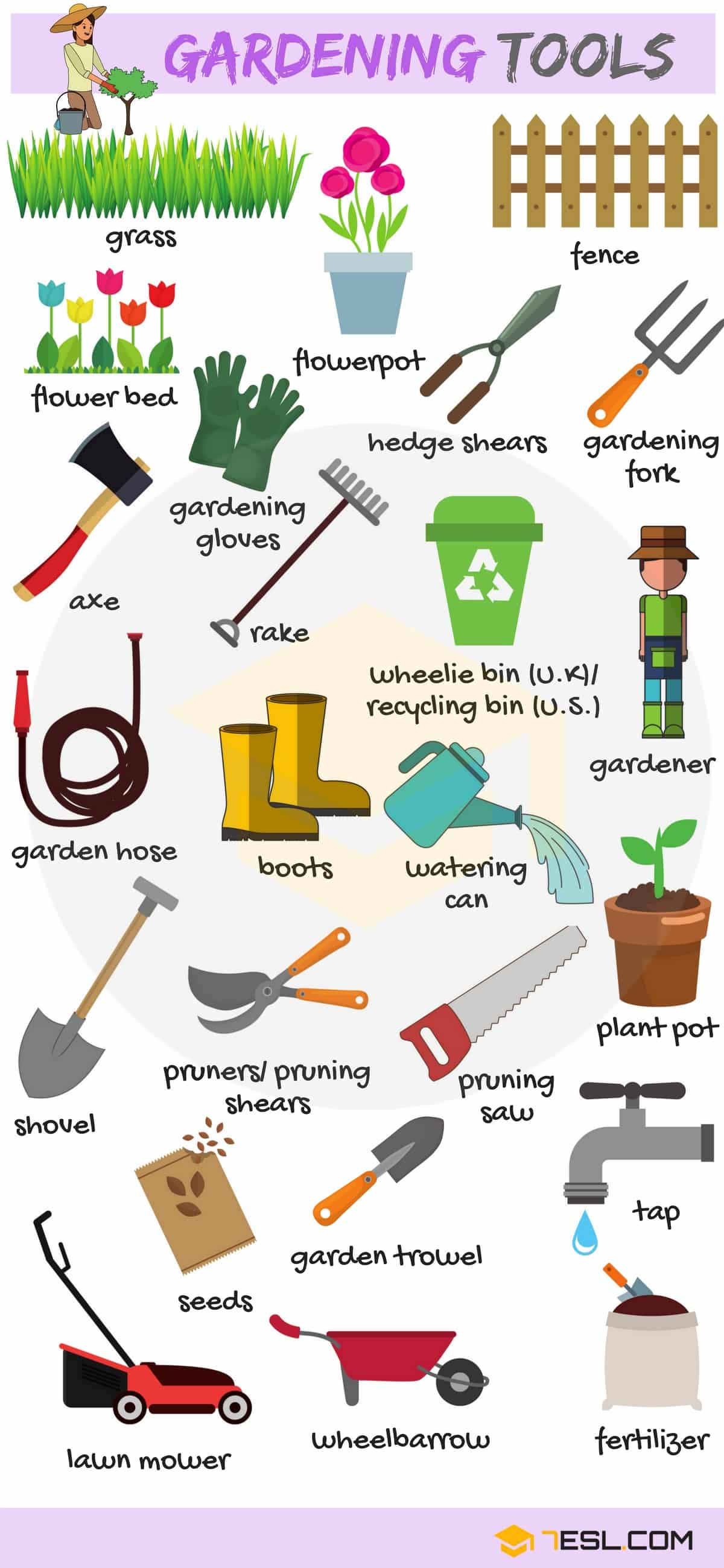 Gardening tools vocabulary in english in the garden for Gardening tools list with pictures