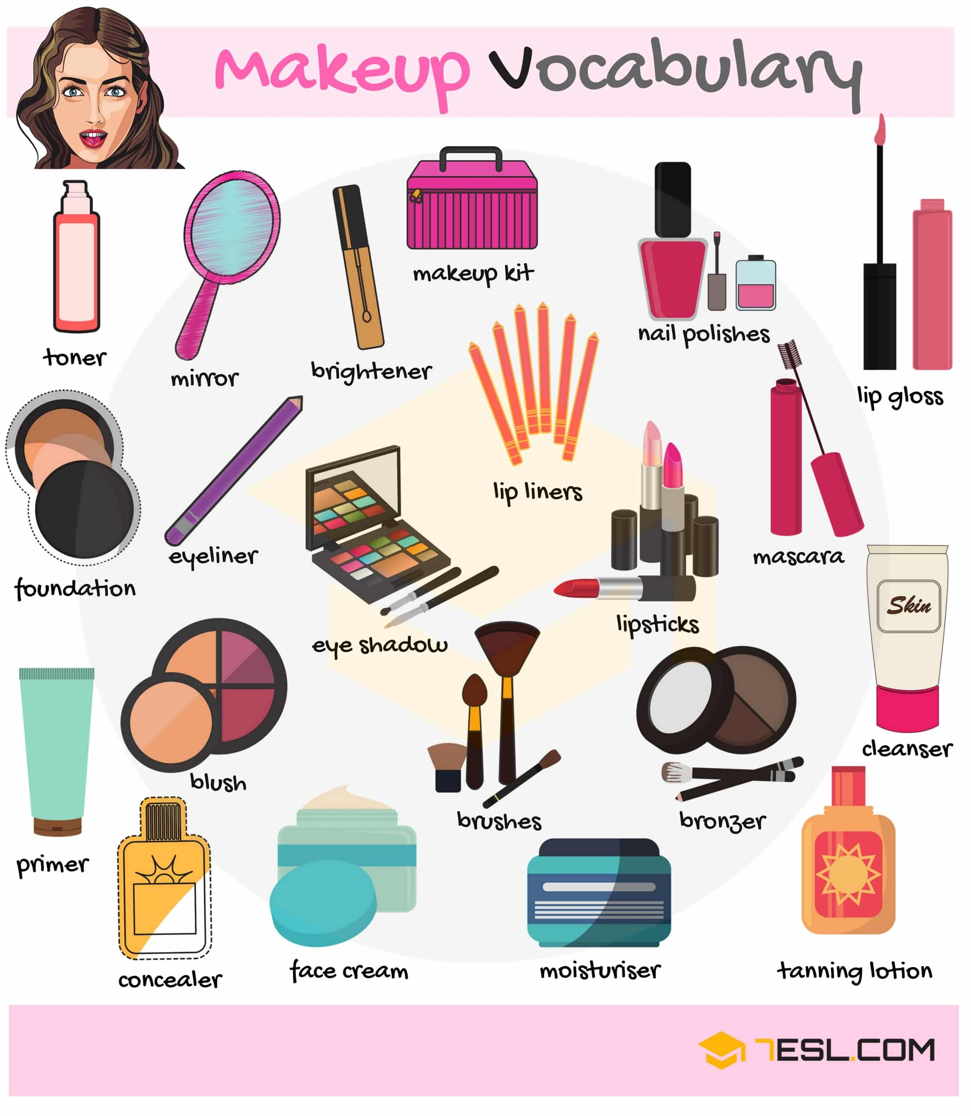 Makeup and Cosmetics Vocabulary