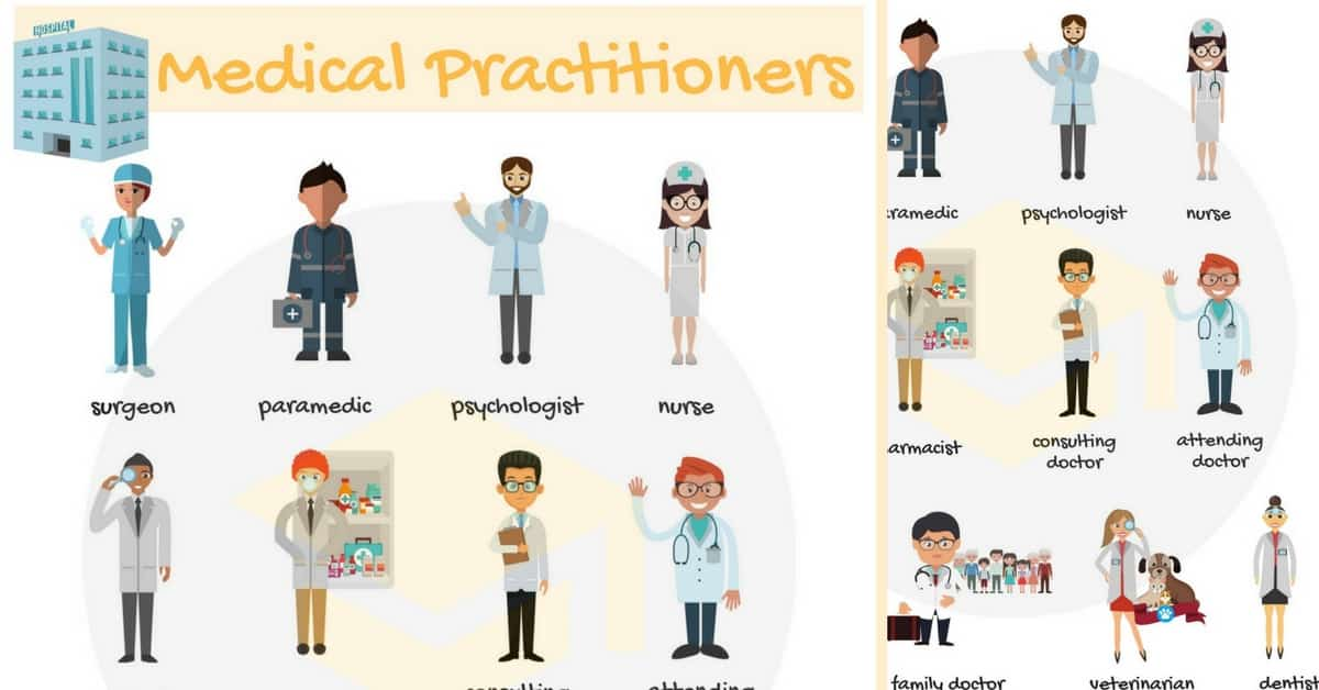 Types of Doctors: Doctor Names List with Pictures 1