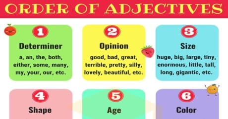Order of Adjectives in English | Grammar Rules and Examples 26