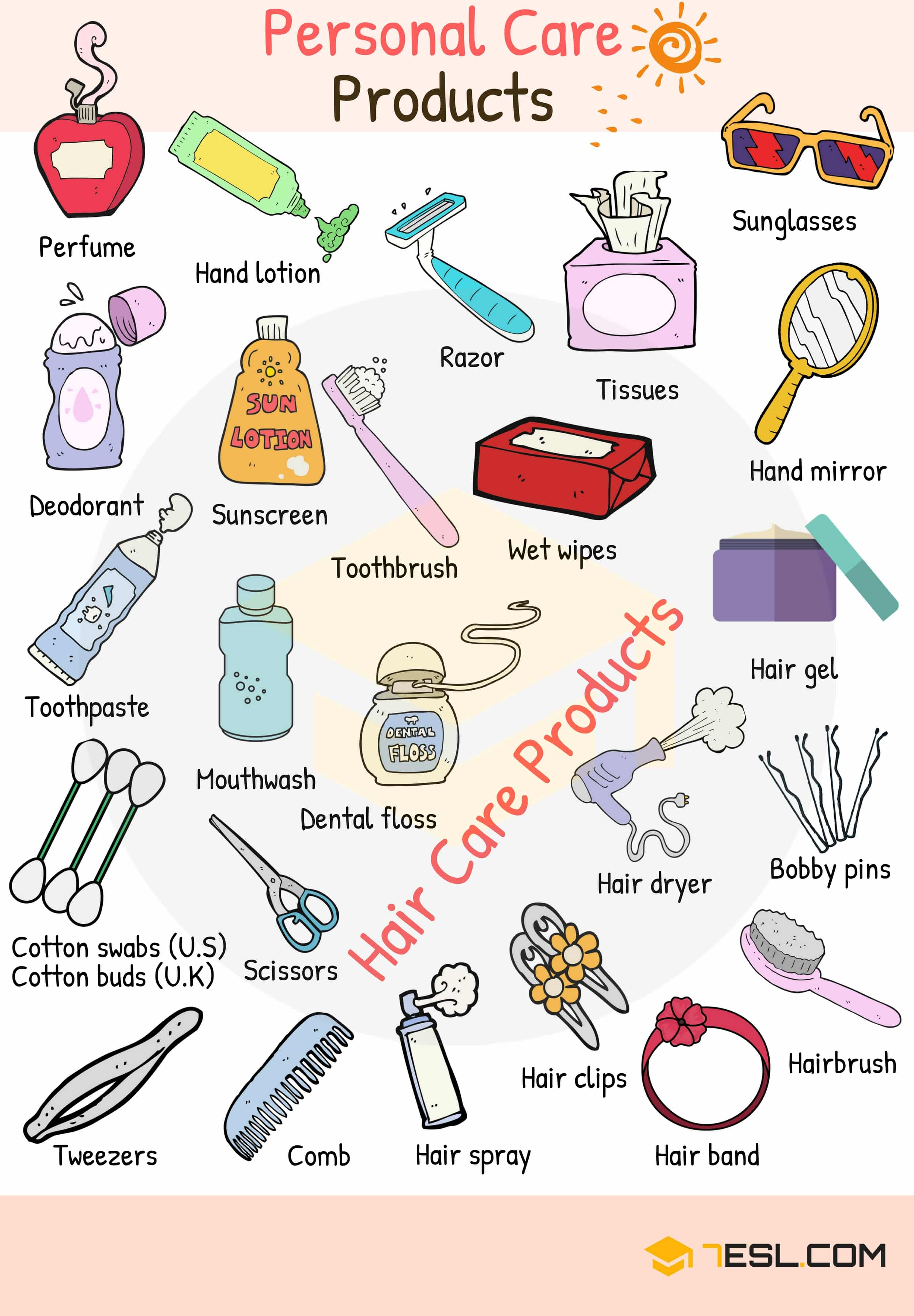 Personal Care Products Vocabulary | Image