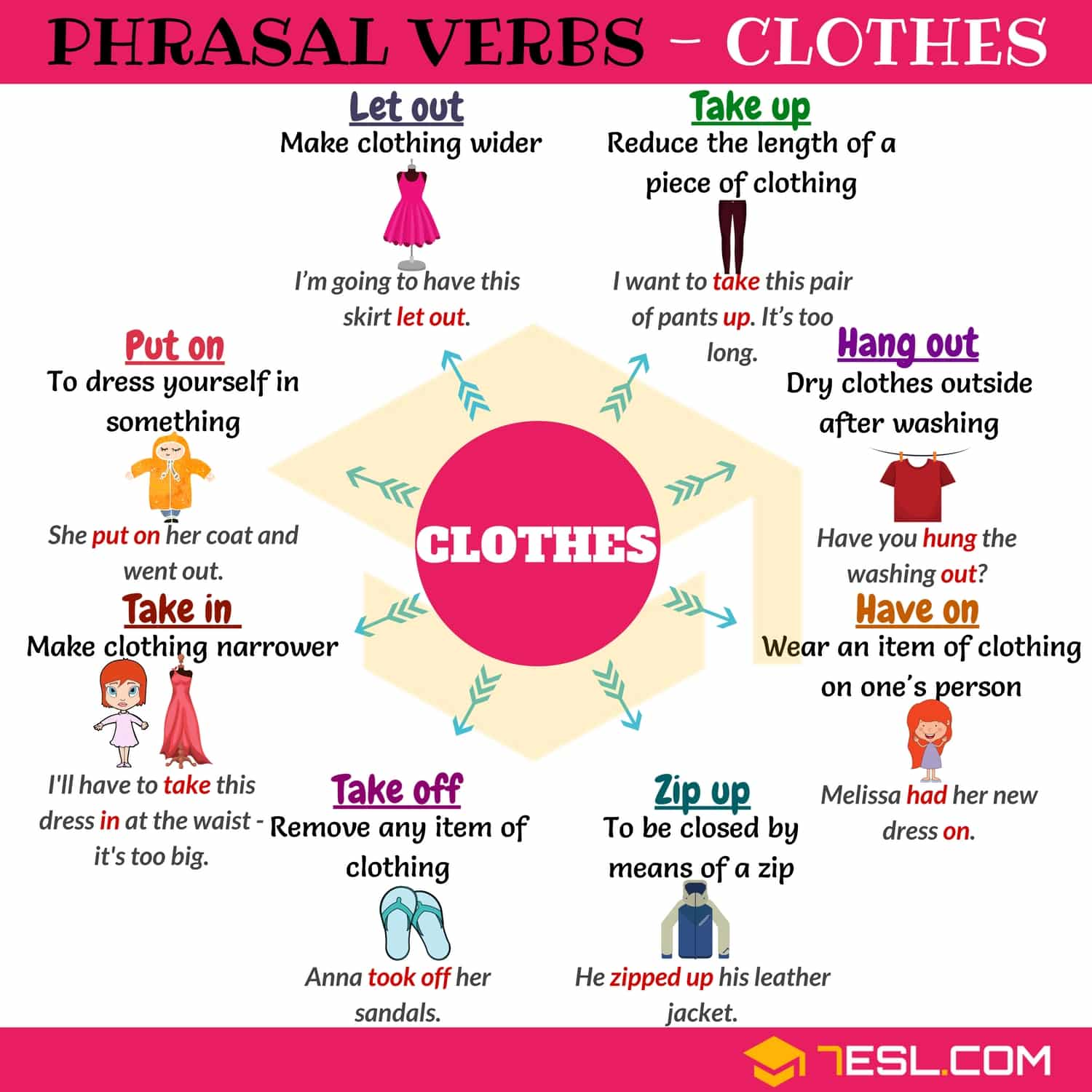 CLOTHING Phrasal Verbs