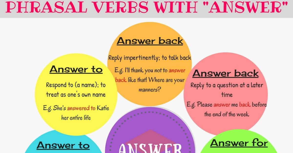 Phrasal Verbs with ANSWER: Answer back, Answer for, Answer to 1