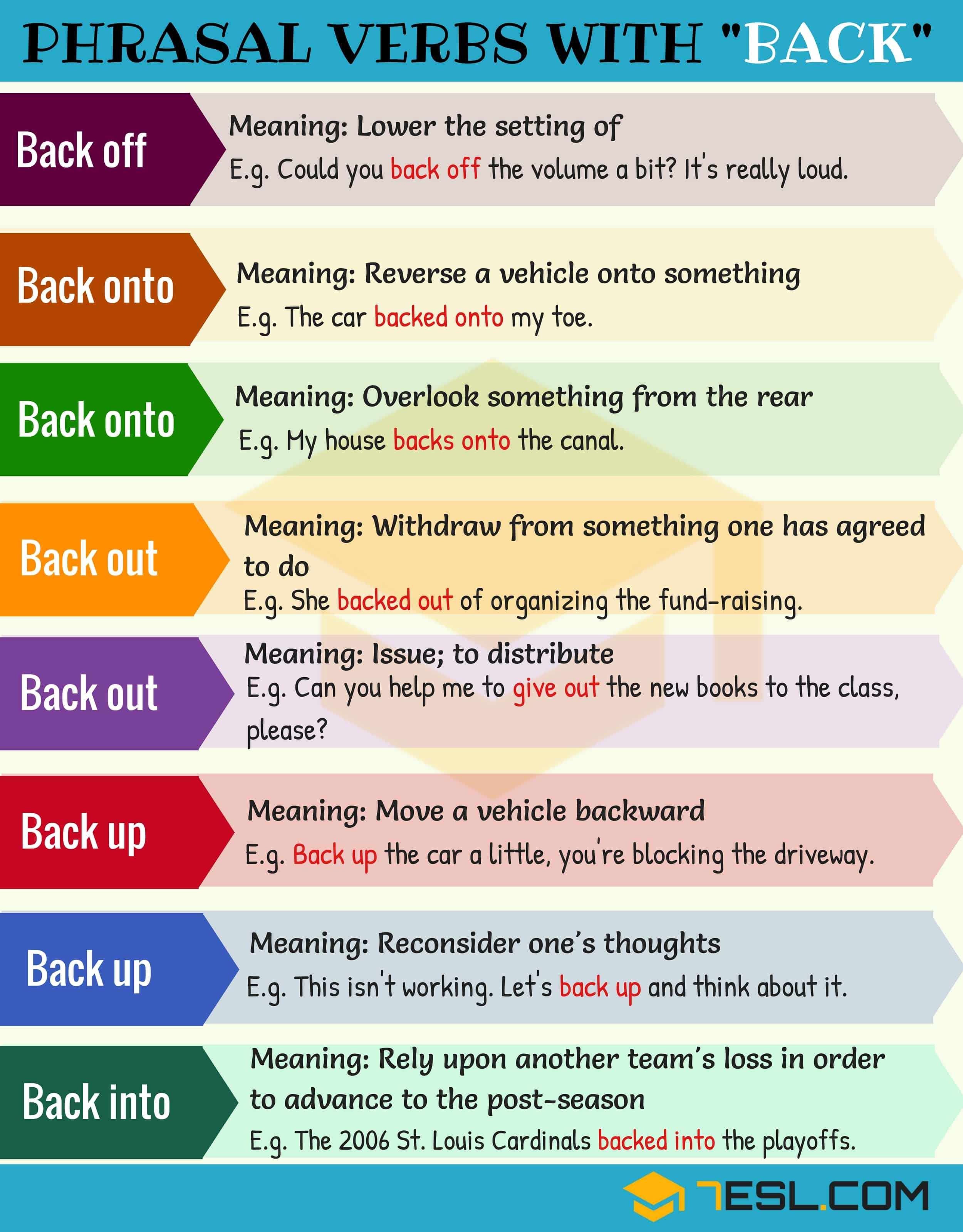 Phrasal Verbs with BACK
