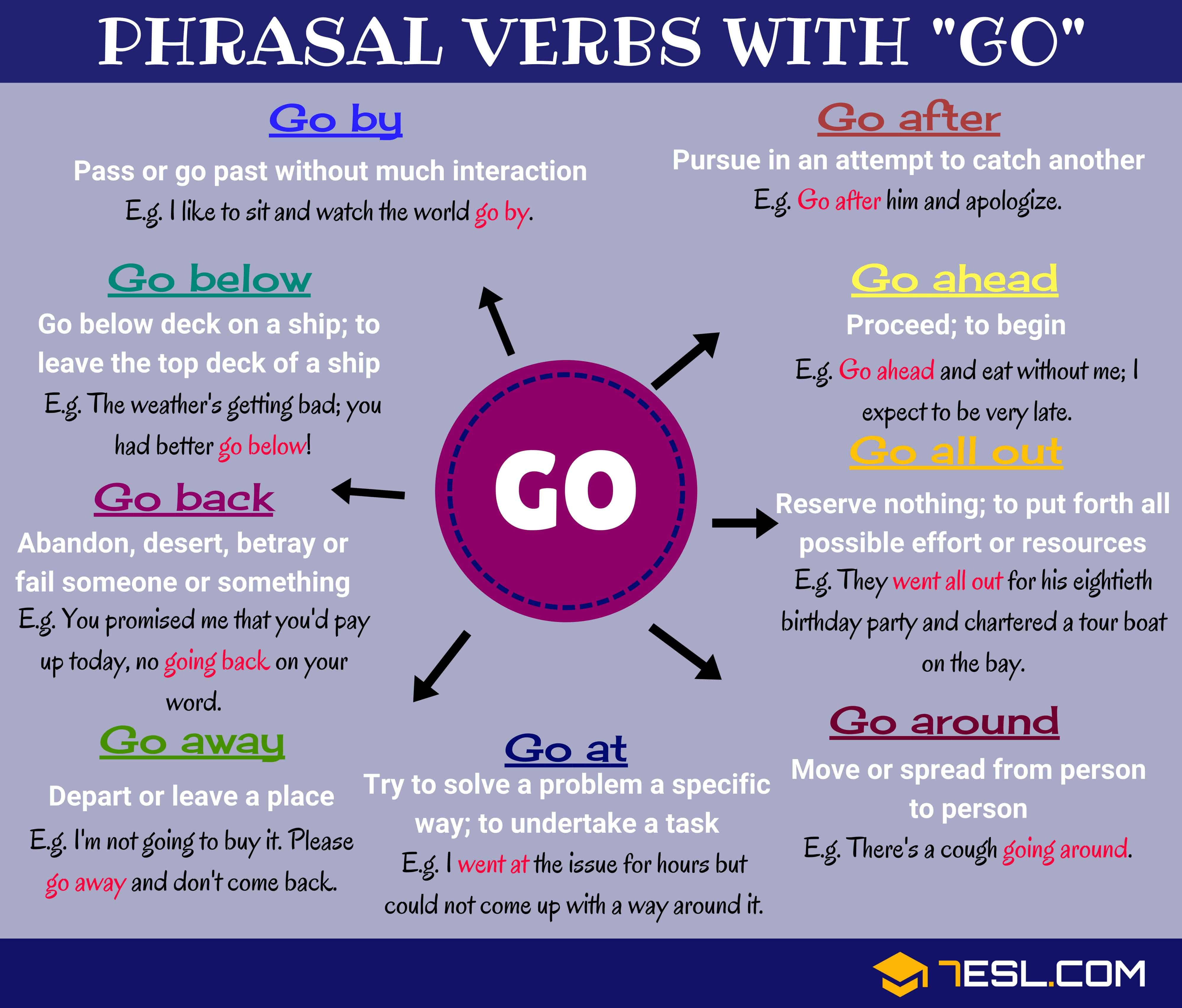 To go on phrasal verb