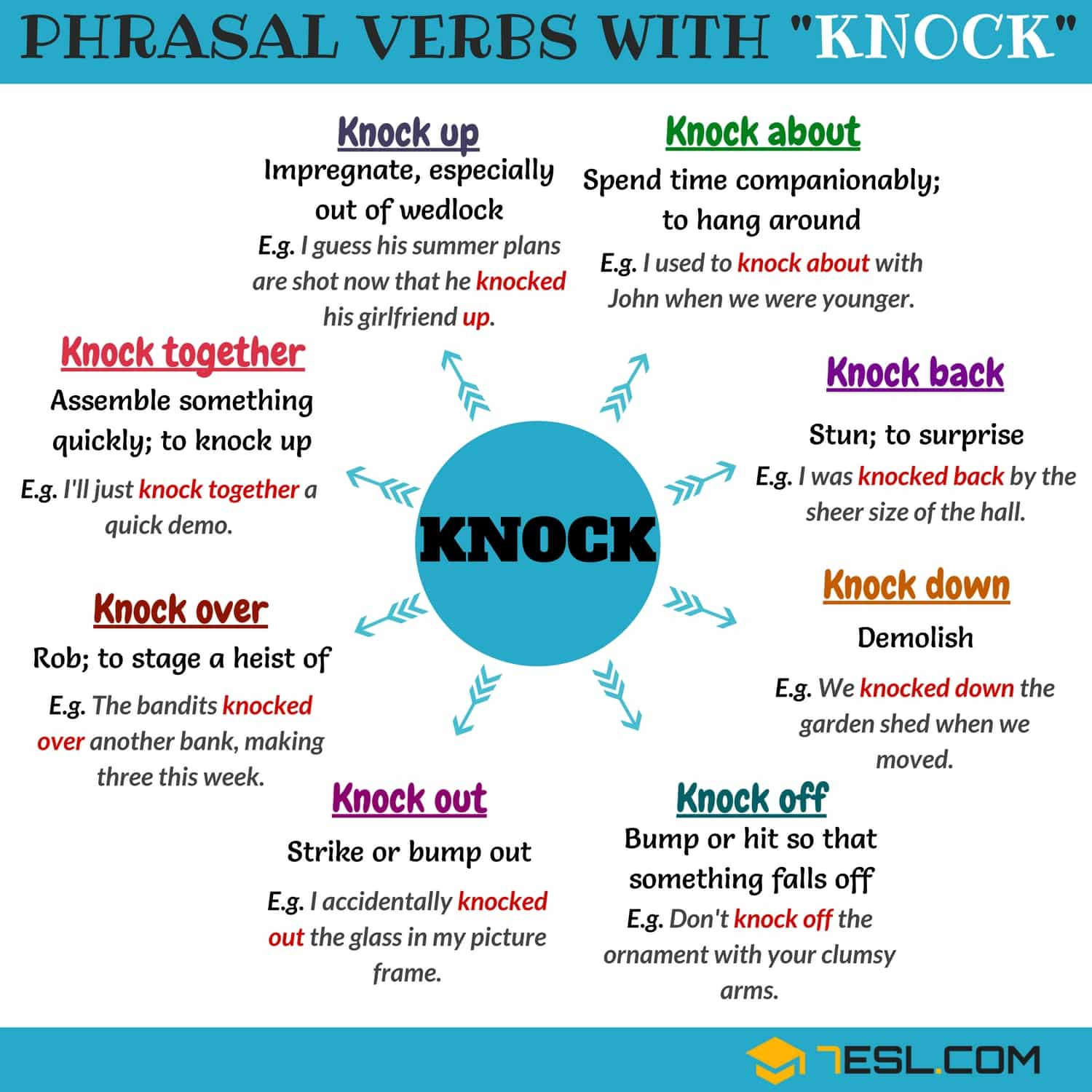 phrasal verbs with KNOCK
