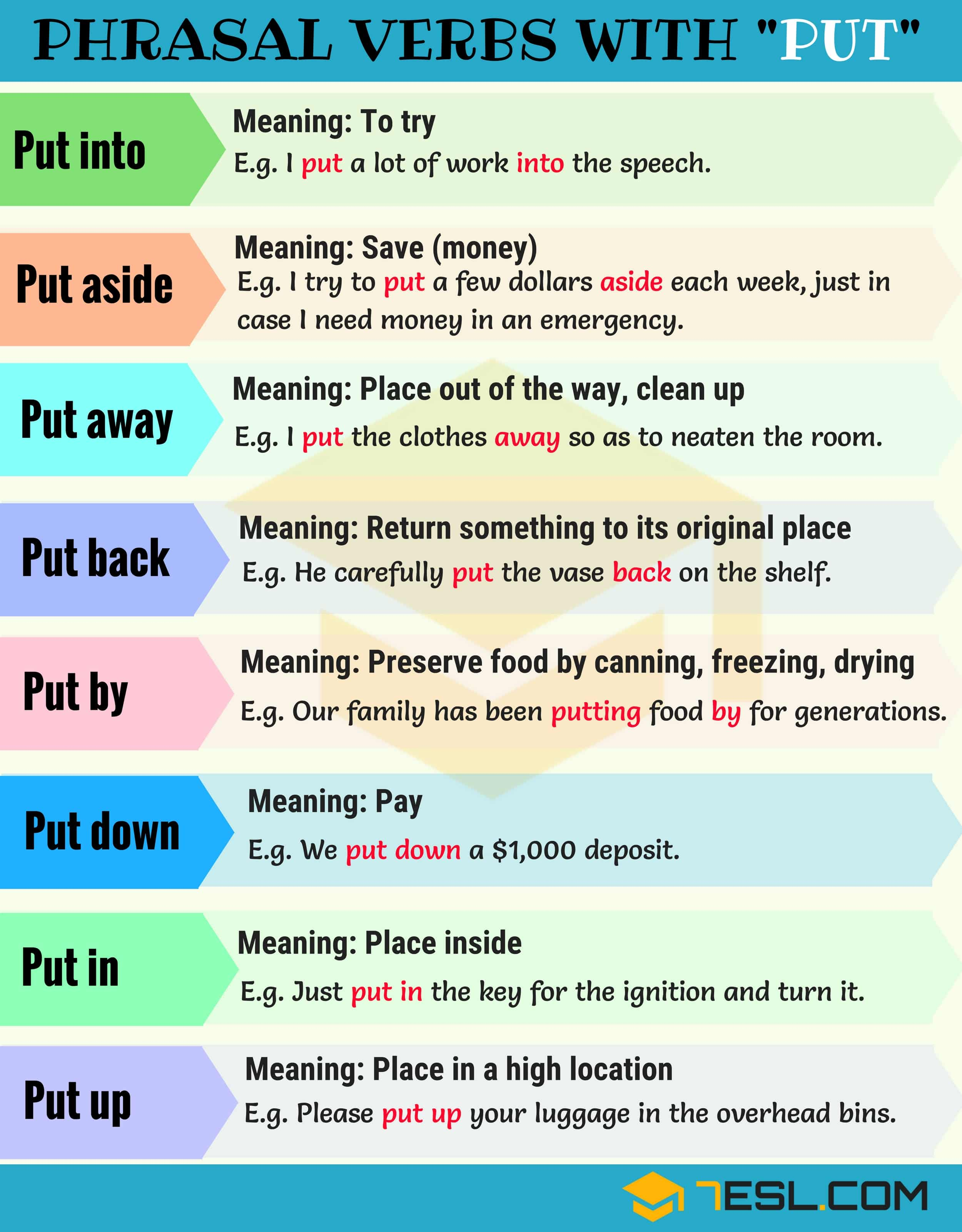 Put Away Clothes Definition ~ Useful phrasal verbs with put meaning and