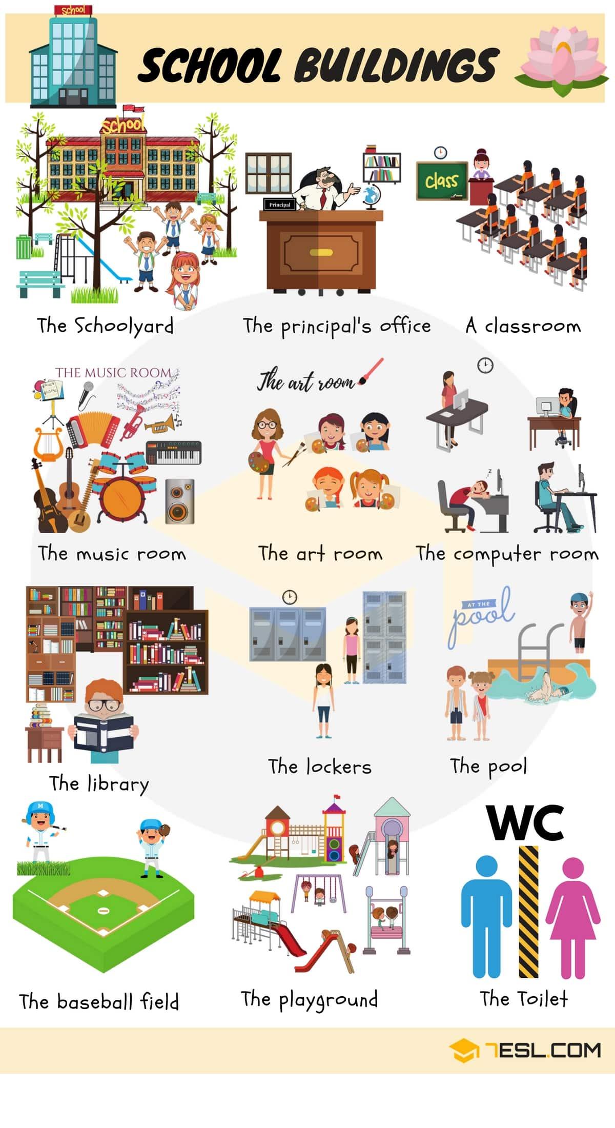 School Buildings Vocabulary in English - 7 E S L
