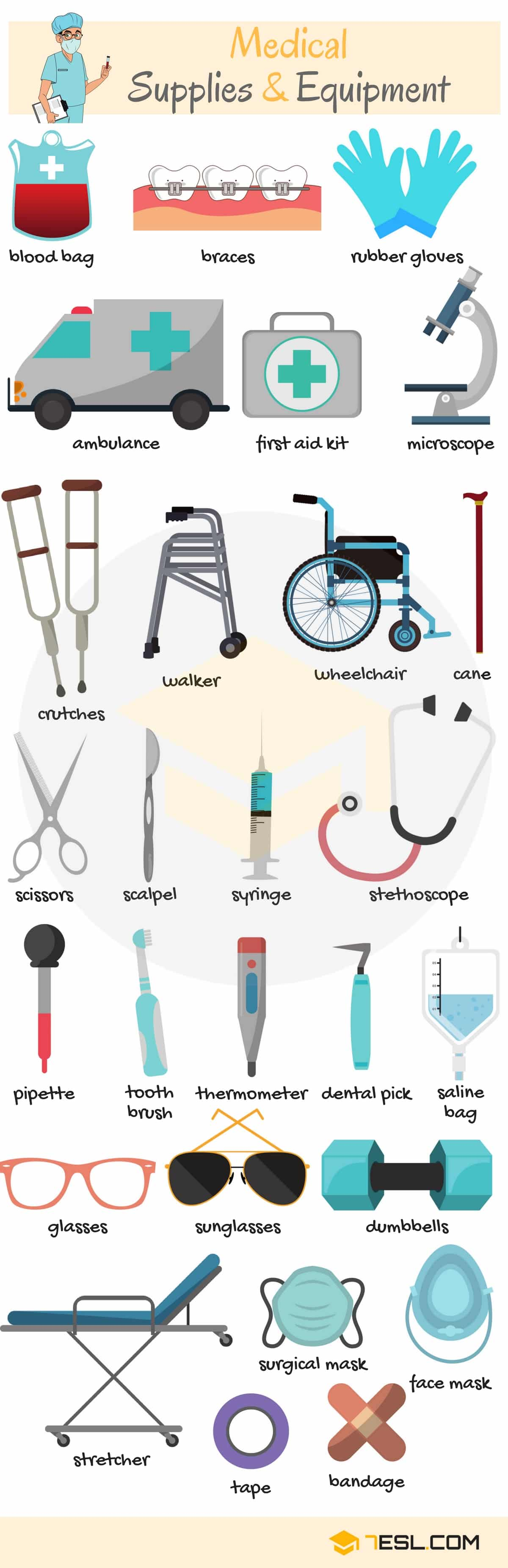 Medical Supplies and Equipment Vocabulary