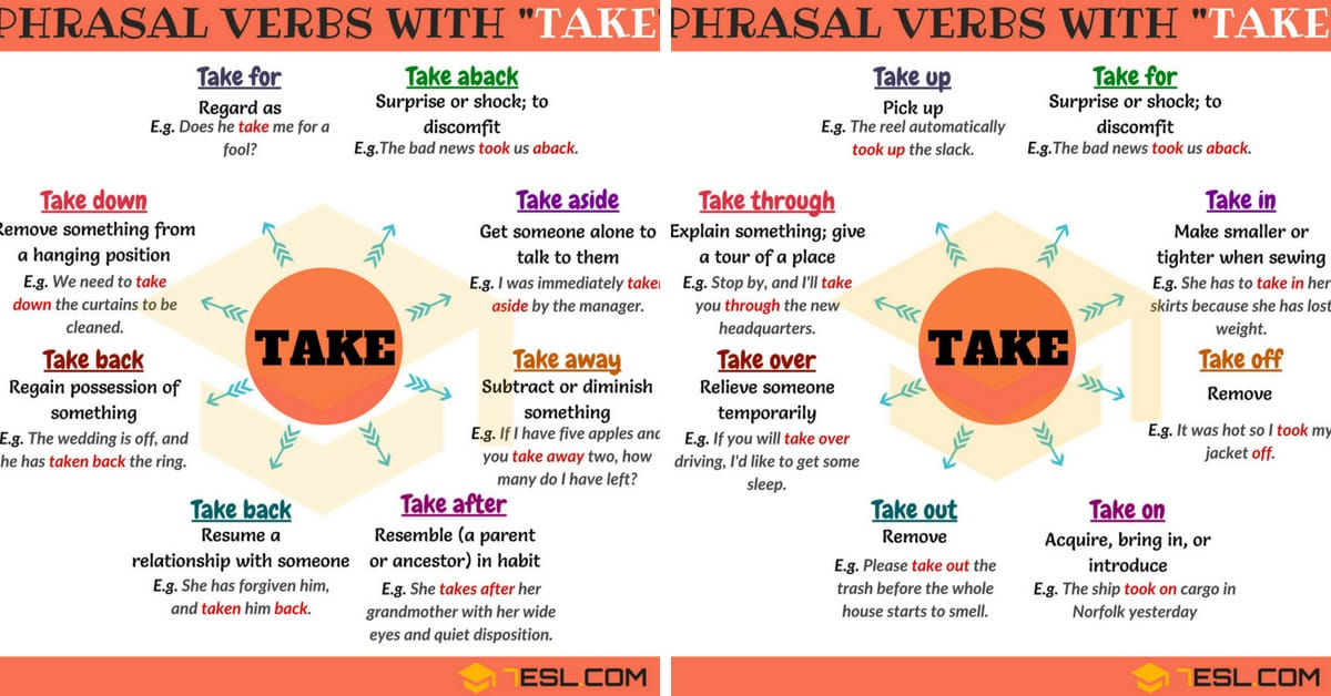 60+ Useful Phrasal Verbs with TAKE (with Meaning and Examples)