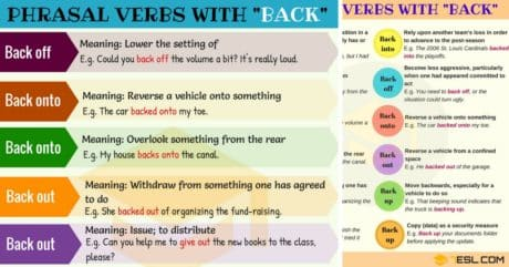 10+ Phrasal Verbs with BACK (with Meaning and Examples) 7