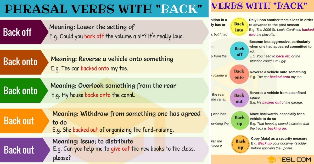Phrasal Verbs with BACK: Back up, Back off, Back out, Back onto 1
