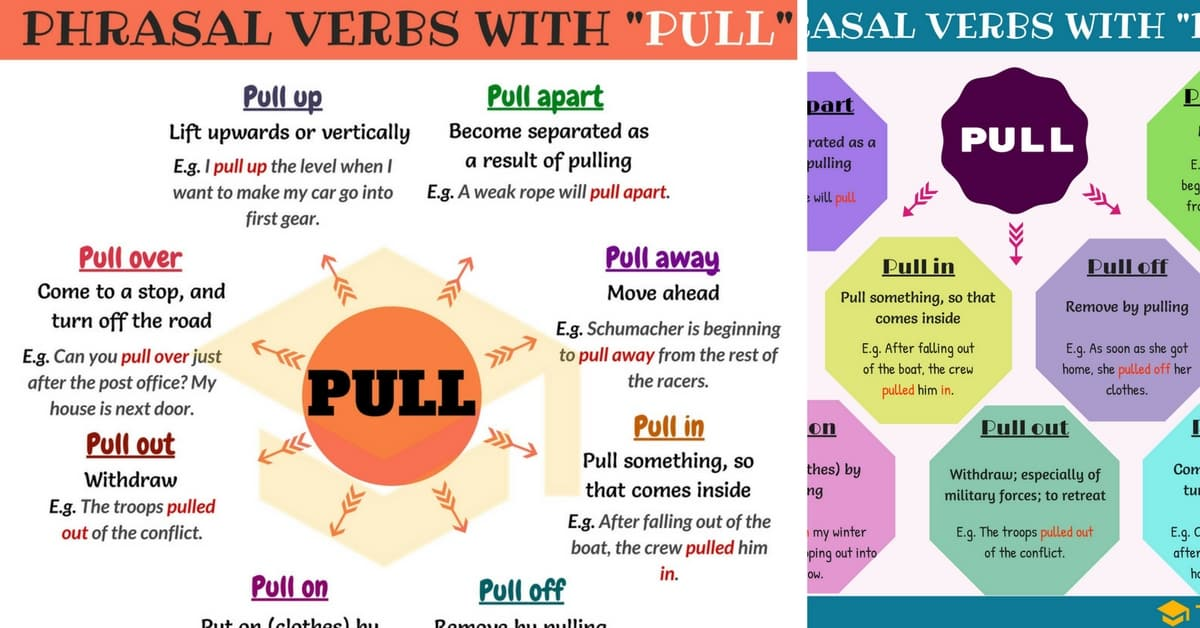 22 Phrasal Verbs with PULL: Pull out, Pull off, Pull up, Pull over... 1