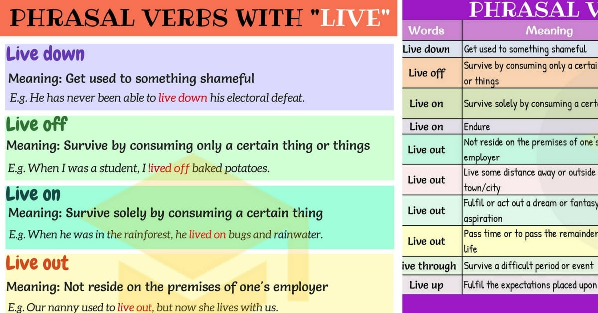 Phrasal Verbs with LIVE: Live out, Live on, Live off.. 1