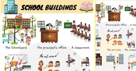 School Buildings Vocabulary in English 1