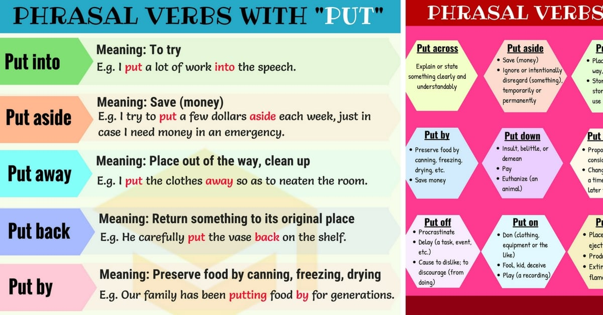 70+ Phrasal Verbs with PUT: Put up, Put on, Put down, Put off... 1