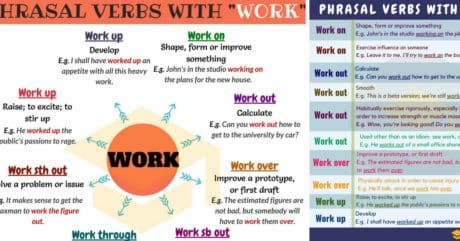 18 Useful Phrasal Verbs with WORK (with Meaning and Examples) 20