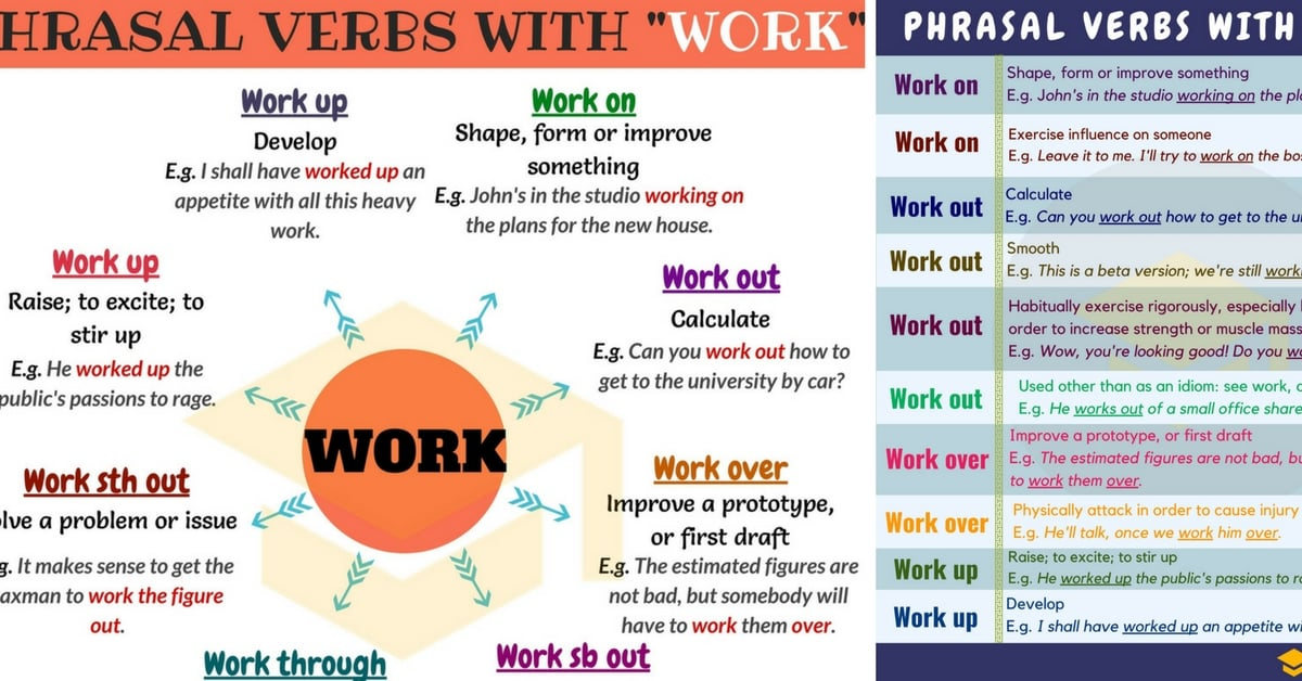 18 Useful Phrasal Verbs with WORK (with Meaning and Examples)