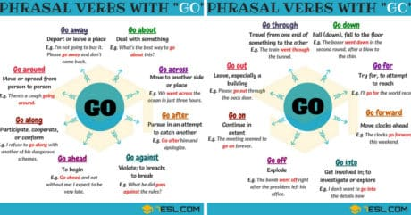 86 Useful Phrasal Verbs with GO (with Meaning and Examples) 21