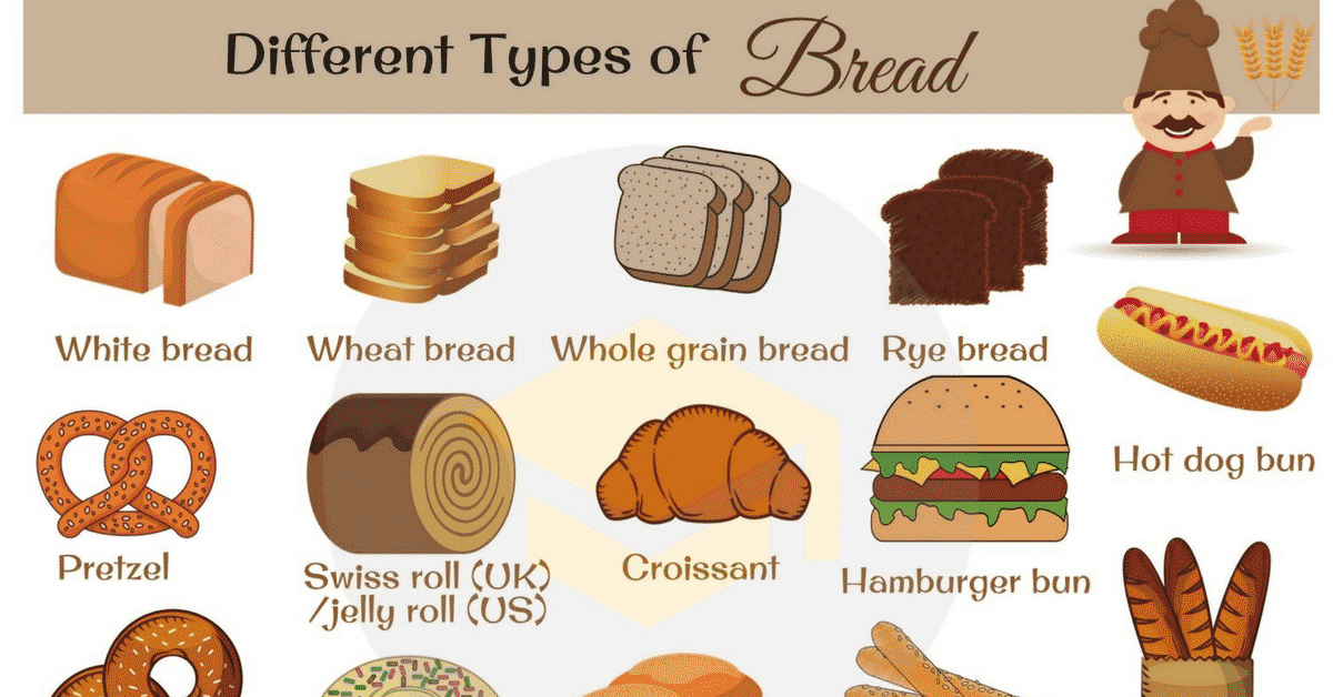 Different Types of Bread | Useful Bread Names with Pictures 1