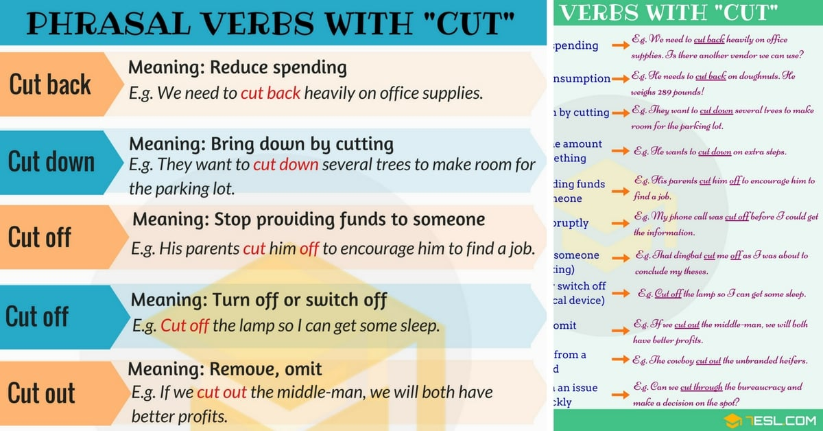 20 Commonly Used Phrasal Verbs with CUT in English 1