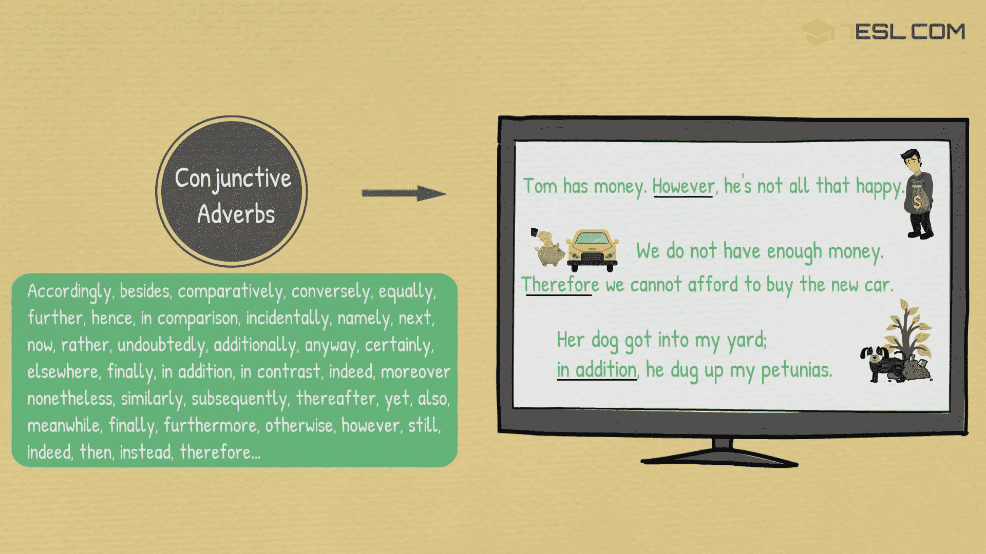 Different Types of Adverbs with Useful Adverb Examples 9