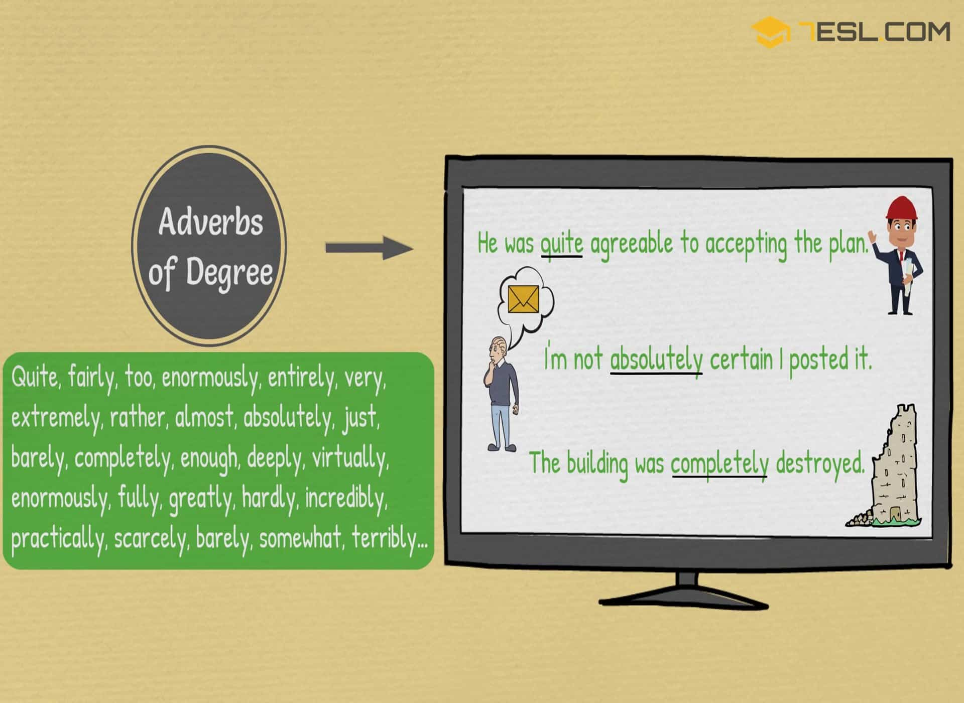 Different Types of Adverbs with Useful Adverb Examples 7