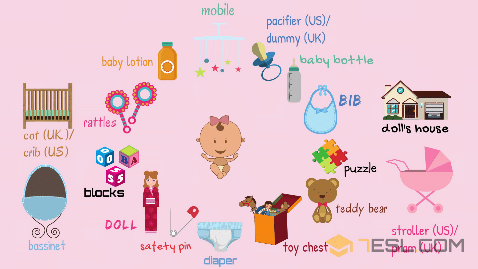 Baby Room: Baby Furniture and Accessories Vocabulary