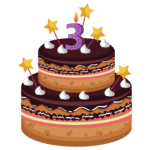 Useful Birthday Words in English with Pictures and Examples 4