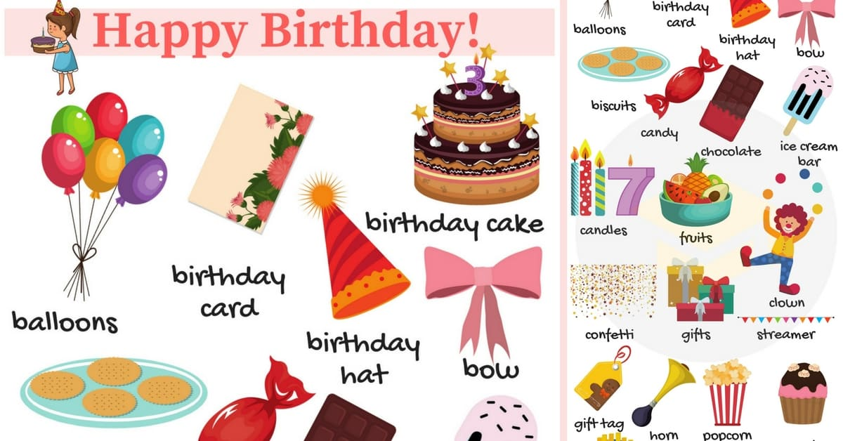 Useful Birthday Words in English with Pictures and Examples 1