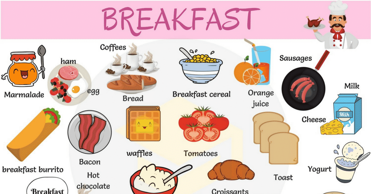 Breakfast Vocabulary in English | List of Breakfast Foods 27