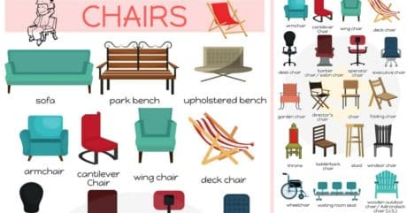 Merveilleux Different Types Of Chairs