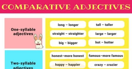 Comparative Adjectives | Forming Comparatives 7