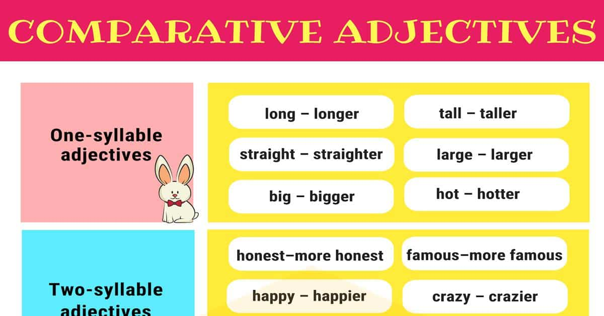 Comparative Adjectives | Forming Comparatives 1