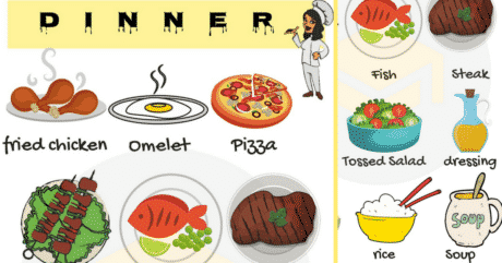 Dinner Vocabulary in English | List of Dinner Foods 223