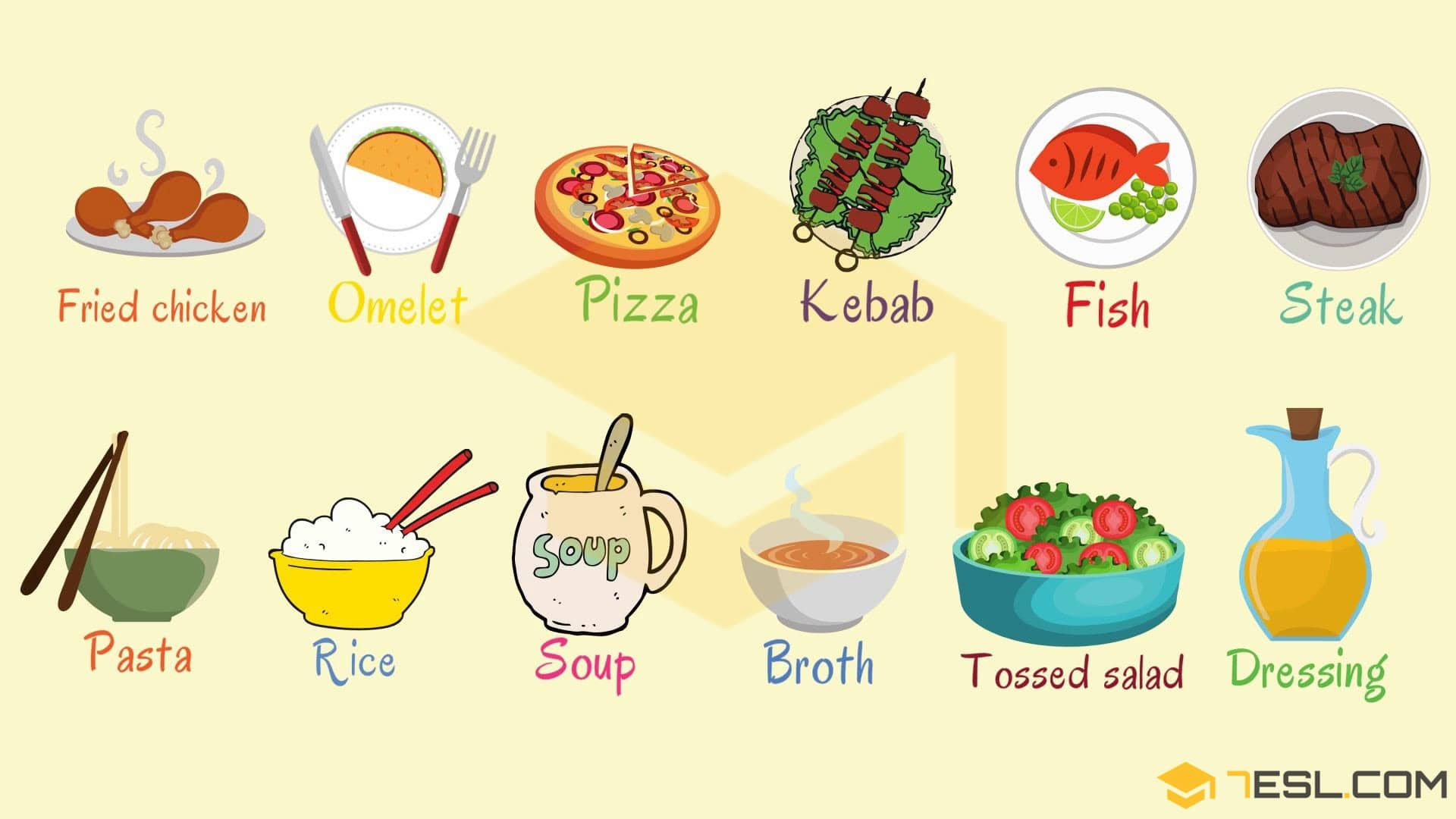 Dinner Food List: Useful List of Dinner Foods with Pictures
